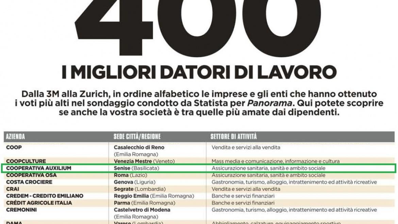 Auxilium, è tra le realtà dove si lavora meglio in Italia